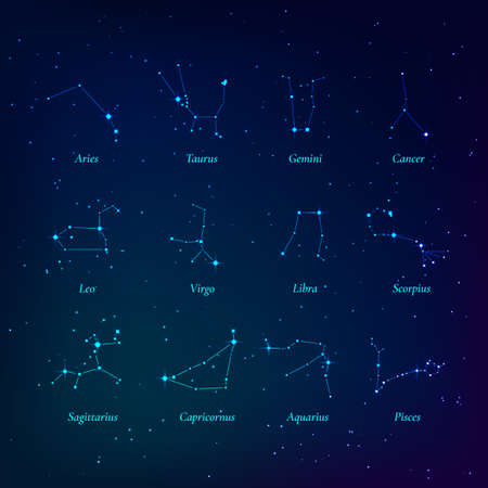Zodiac signs. Constellations of the zodiac. Constellations lying in the plane of the ecliptic. vector Illustration