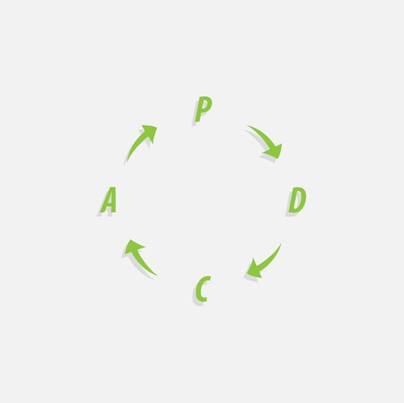 pdca: PDCA (Plan, Do, Check, Act) method - Deming cycle - circle with arrows version. Management process