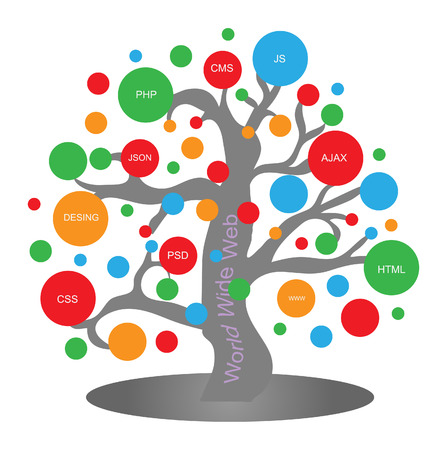 conection: Flat Tree www website with rounded shapes. WORLD WIDE WEB vector illustration for site and mobile app. html, css, js, cms, php Illustration