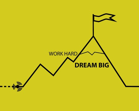 hard: Motivation slogan. HARD WORK DREAM BIG.text. outline. minimal. vector illustration Illustration