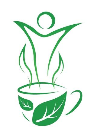 cellulit: Tea a fogyás