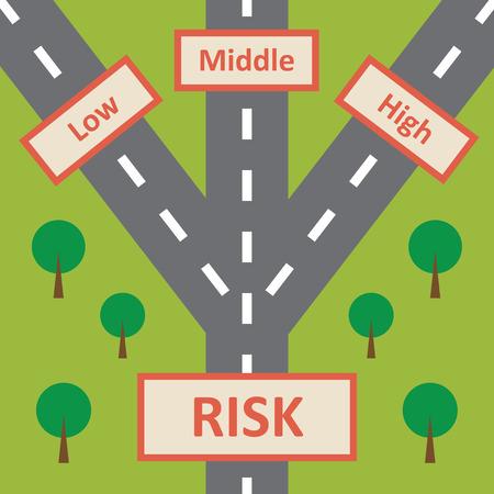 risico analyse: Risico Concept Stock Illustratie