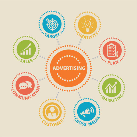 advertising signs: ADVERTISING Concept with icons and signs
