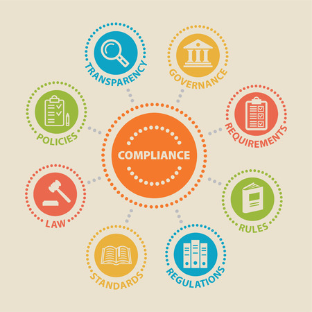 COMPLIANCE Concept with icons and signs Illustration