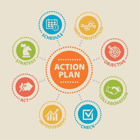 plan do check act: ACTION PLAN Concept with icons and signs Illustration