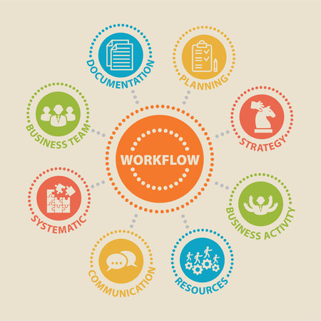 WORKFLOW. Concept with icons and signs Illustration