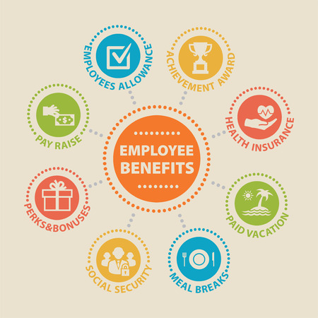 EMPLOYEE BENEFITS Concept with icons and signs Stock Illustratie