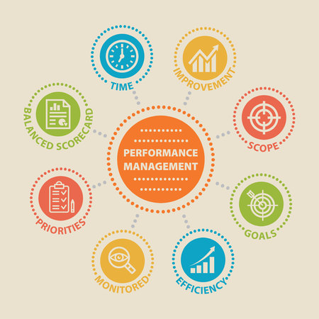 PERFORMANCE MANAGEMENT Concept with icons and signs