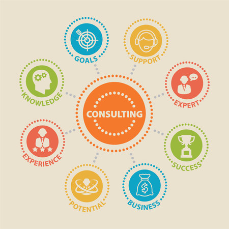 CONSULTING Concept with icons Stock Photo