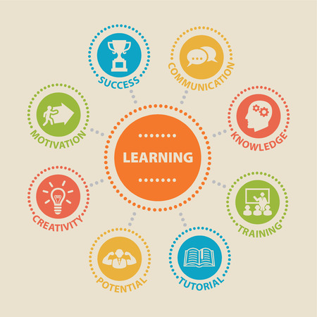 learning: Learning. Concept with icons.