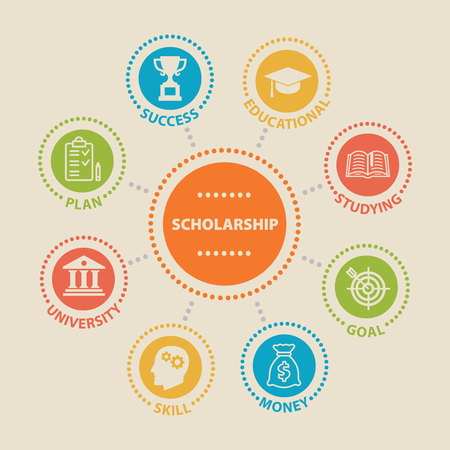 sponsoring: Scholarship. Concept with icons.