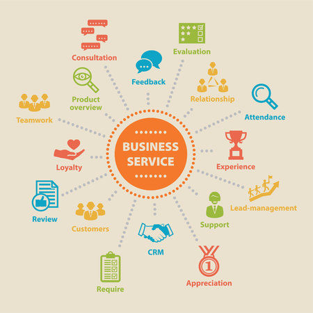 BUSINESS SERVICE Concept with icons