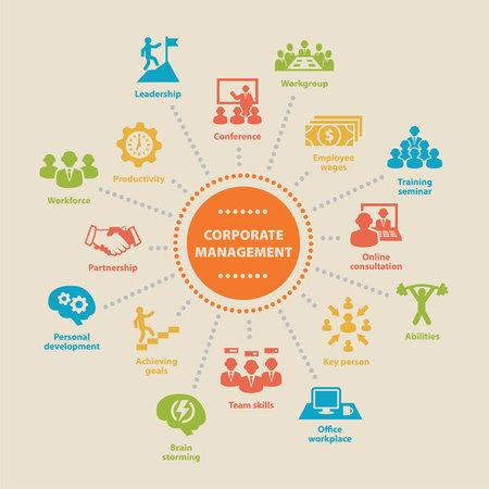 Corporate management. Concept met pictogrammen.