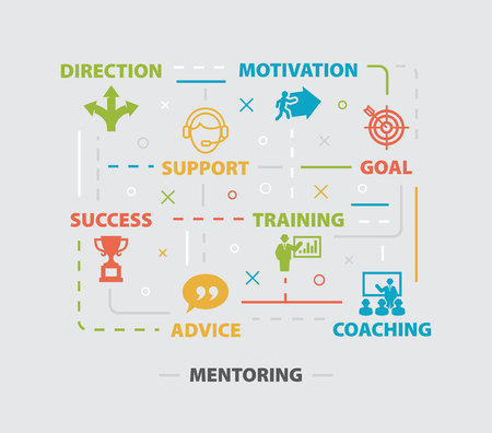 MENTORING Concept with icons Illustration