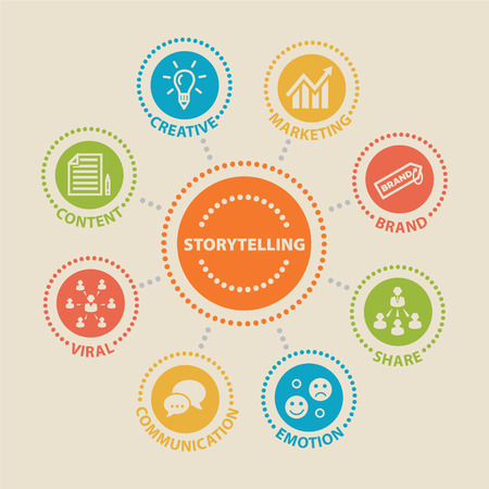 STORYTELLING. Concept with icons and signs