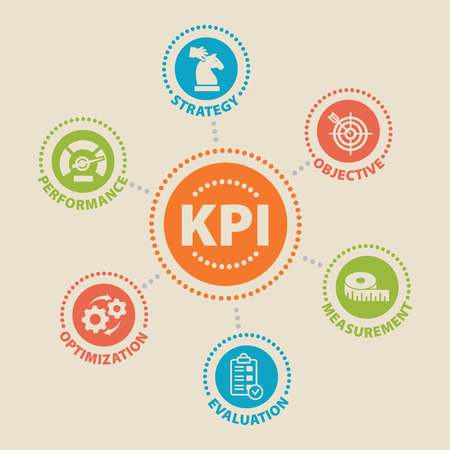 KPI Concept with icons and signs