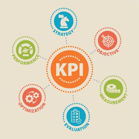 KPI Concept with icons