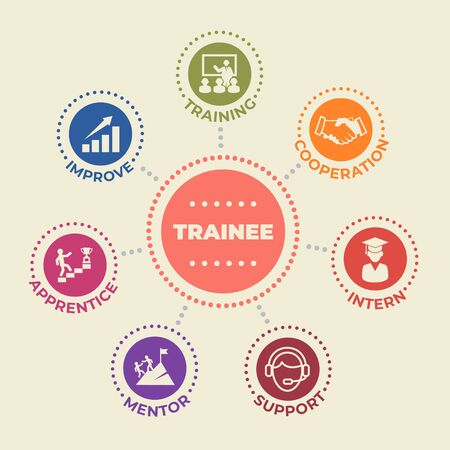 TRAINEE Concept with icons and Illustration