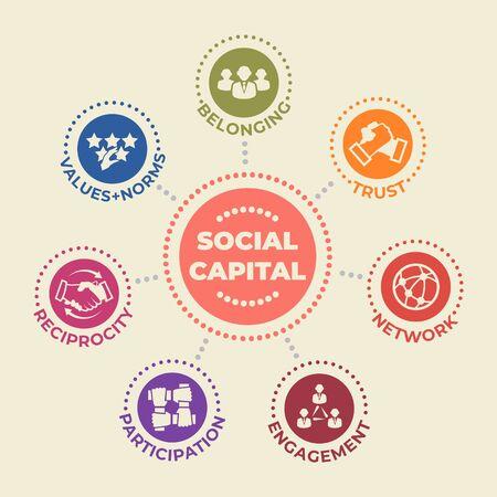 Concepto de capital social con iconos Ilustración de vector