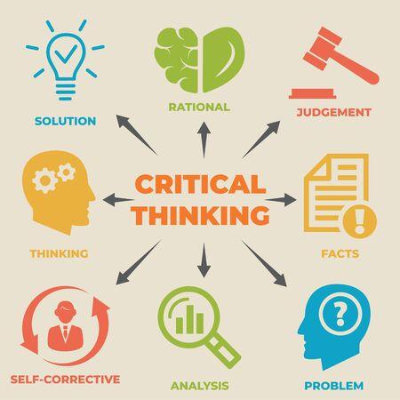 Concept de pensée critique avec des icônes