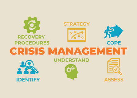 Crisis management Concept with icons Illustration