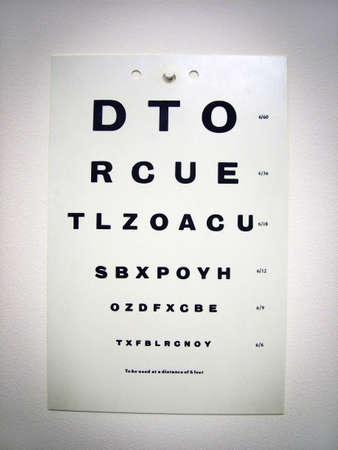 sight chart: Ojo gr�fico de prueba