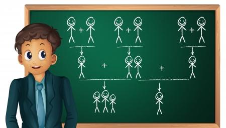 flow diagram: Businessman cartoon presenting on blackboard