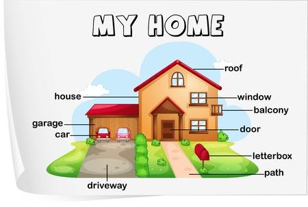 edificio escuela: Ilustraci�n de las partes de una casa
