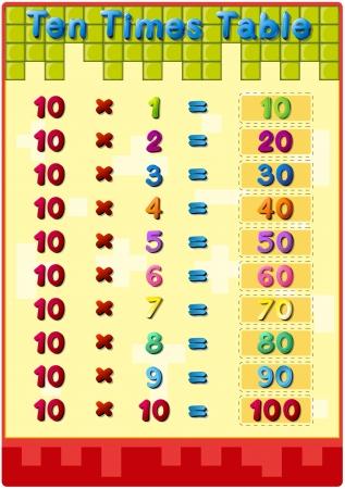 addition: Illustration des math�matiques fois des tables avec des r�ponses Illustration