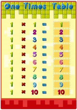 equals: Illustration der Mathematik Zeiten Tabellen mit Antworten