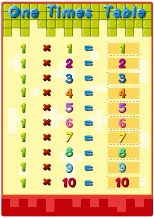 additional: Illustration of mathematics times tables with answers Illustration