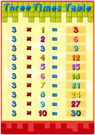 4 3 display: Illustration of mathematics times tables with answers Illustration