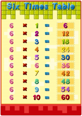 Illustration of mathematics times tables with answers Vector