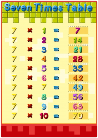 4 7: Illustration of mathematics times tables with answers Illustration