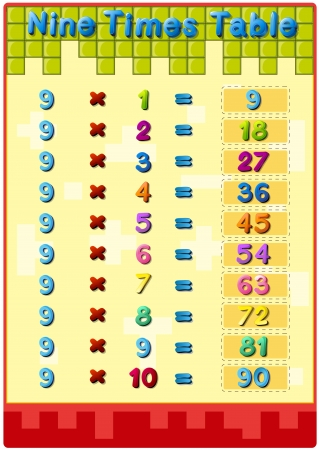 sums: Illustration of mathematics times tables with answers Illustration