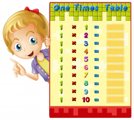 multiplicar: ilustración de una chica y una mesa sobre un fondo blanco