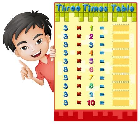 multiplicar: Ilustración de un muchacho y una mesa sobre un fondo blanco