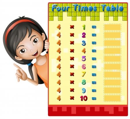 multiplicar: ilustraci�n de una chica y una mesa sobre un fondo blanco