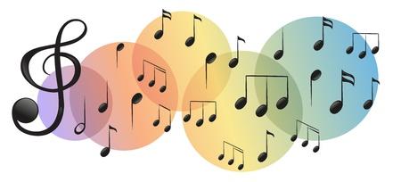 Illustration des différents types de notes de musique sur un fond blanc