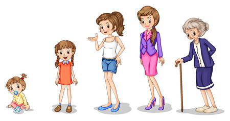 jeune fille adolescente: Illustration des phases d'une femelle de plus en plus sur un fond blanc