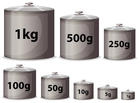 kilograms: Illustration of different sizes of scales