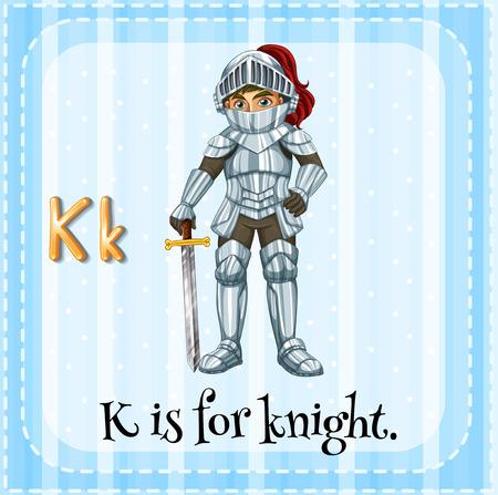 rycerz: List K co oznacza rycerza