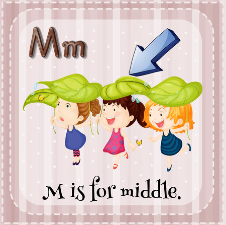 Illustration of a letter M is for middle Vector