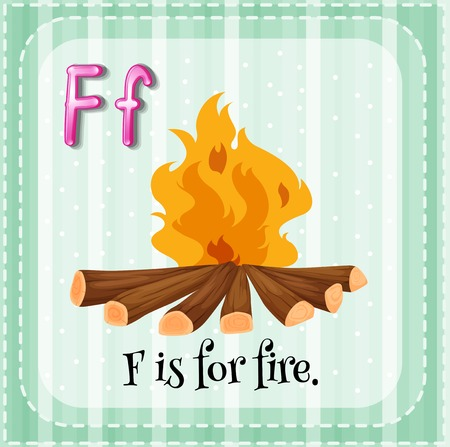 phonetic: F is for fire