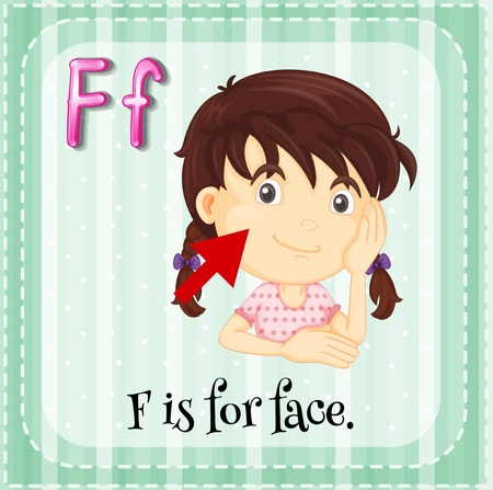 cheeks: Flashcard letter F is for face