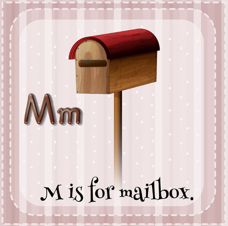 alphabet letters: Flashcard letter M is for mailbox