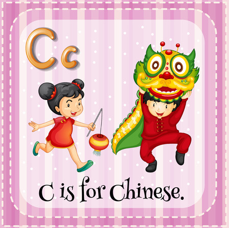 lettres alphabet: Flashcard lettre C est pour les Chinois