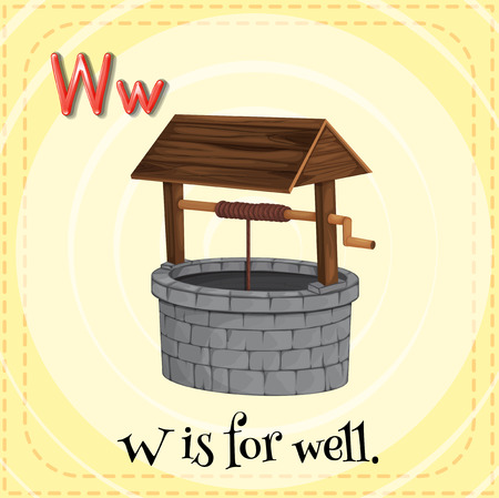 well: Flashcard of a letter W with a picture of a well