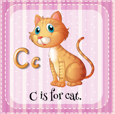 english letters: Flashcard of alphabet C is for cat