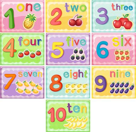 nombres: numéro de Flashcard une à dix illustration
